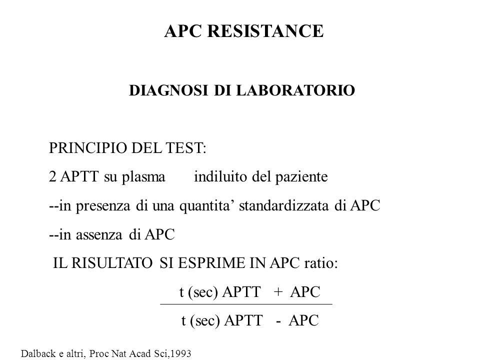 APC RESISTANCE DIAGNOSI DI LABORATORIO PRINCIPIO DEL TEST: 2 APTT su plasma indiluito del paziente --in presenza di una quantita' standardizzata di AP