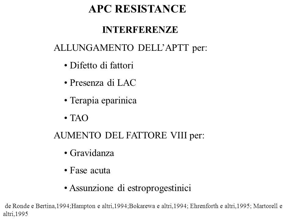 APC RESISTANCE INTERFERENZE ALLUNGAMENTO DELL'APTT per: Difetto di fattori Presenza di LAC Terapia eparinica TAO AUMENTO DEL FATTORE VIII per: Gravida