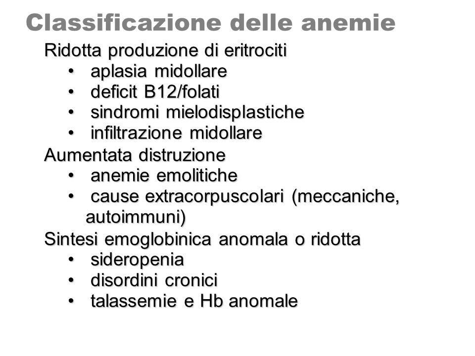 Classificazione delle anemie Ridotta produzione di eritrociti aplasia midollare aplasia midollare deficit B12/folati deficit B12/folati sindromi mielo