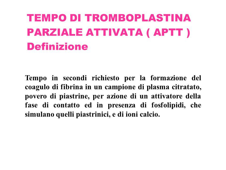 TEMPO DI TROMBOPLASTINA PARZIALE ATTIVATA ( APTT ) Definizione Tempo in secondi richiesto per la formazione del coagulo di fibrina in un campione di p
