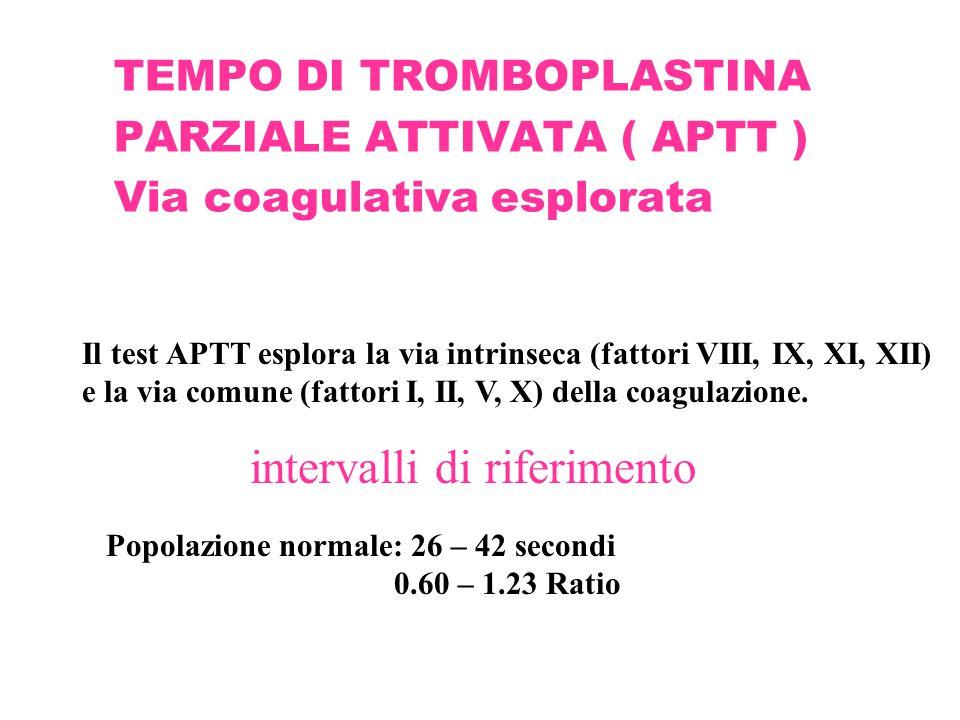 TEMPO DI TROMBOPLASTINA PARZIALE ATTIVATA ( APTT ) Via coagulativa esplorata Il test APTT esplora la via intrinseca (fattori VIII, IX, XI, XII) e la v
