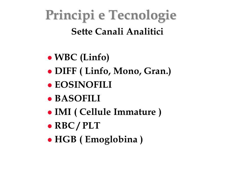 Principi e Tecnologie Sette Canali Analitici WBC (Linfo) DIFF ( Linfo, Mono, Gran.) EOSINOFILI BASOFILI IMI ( Cellule Immature ) RBC / PLT HGB ( Emogl
