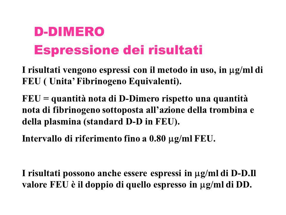 D-DIMERO Espressione dei risultati I risultati vengono espressi con il metodo in uso, in  g/ml di FEU ( Unita' Fibrinogeno Equivalenti). FEU = quanti