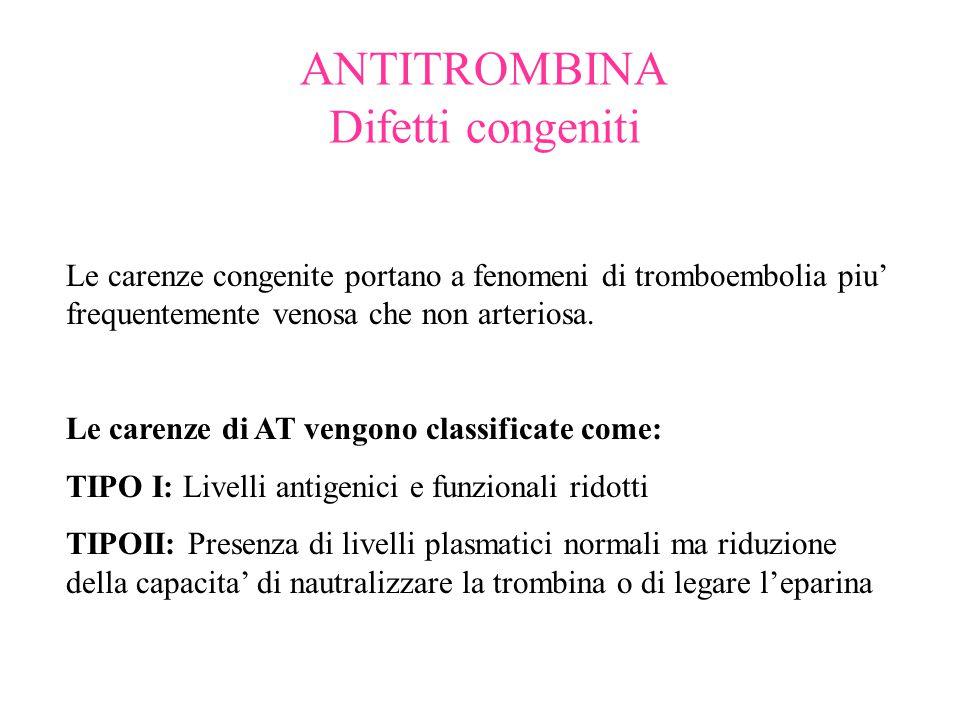 ANTITROMBINA Difetti congeniti Le carenze congenite portano a fenomeni di tromboembolia piu' frequentemente venosa che non arteriosa. Le carenze di AT