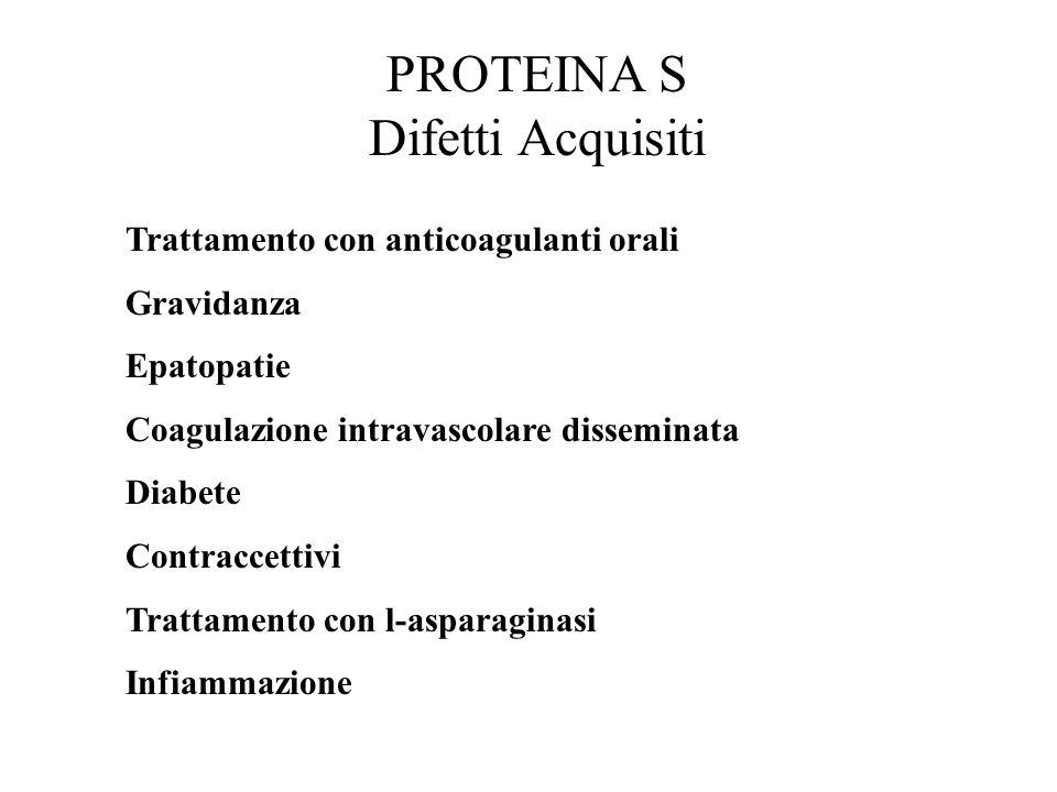 PROTEINA S Difetti Acquisiti Trattamento con anticoagulanti orali Gravidanza Epatopatie Coagulazione intravascolare disseminata Diabete Contraccettivi
