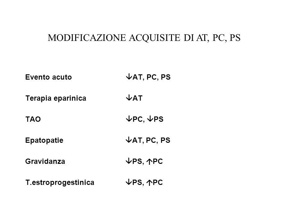 Evento acuto  AT, PC, PS Terapia eparinica  AT TAO  PC,  PS Epatopatie  AT, PC, PS Gravidanza  PS,  PC T.estroprogestinica  PS,  PC MODIFICAZ