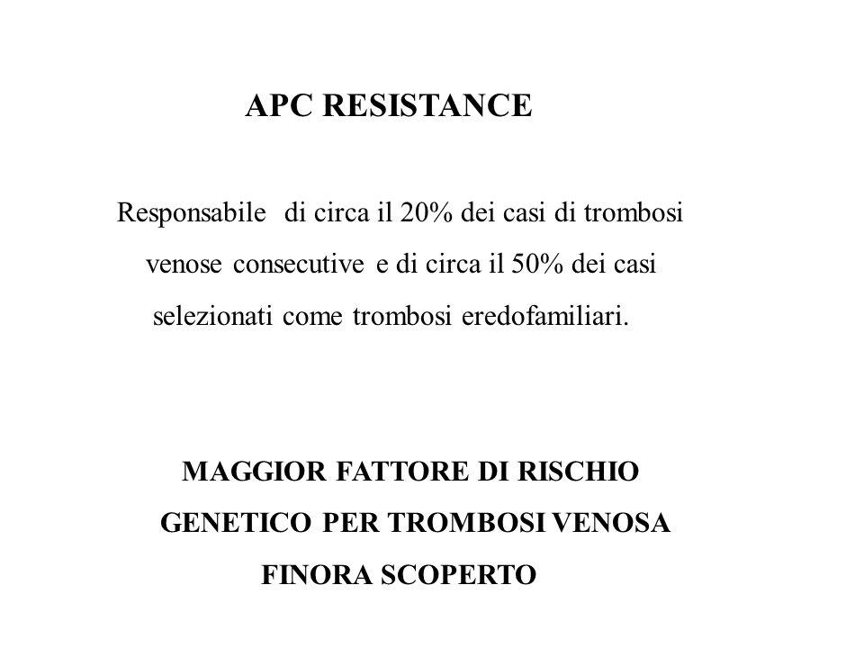 APC RESISTANCE Responsabile di circa il 20% dei casi di trombosi venose consecutive e di circa il 50% dei casi selezionati come trombosi eredofamiliar