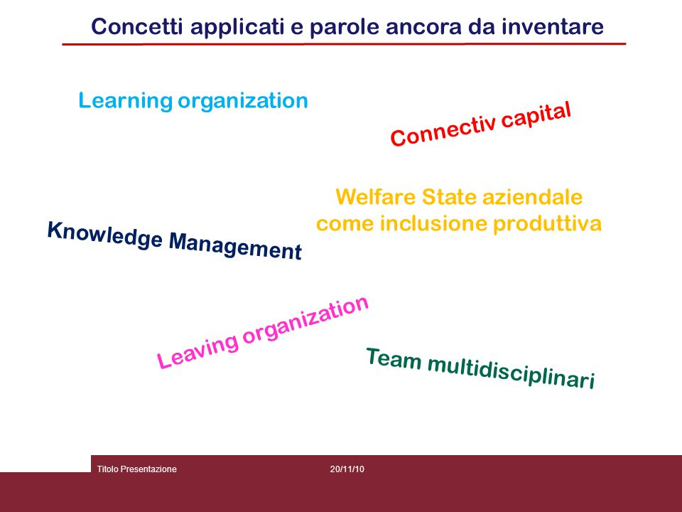20/11/10Titolo Presentazione Concetti applicati e parole ancora da inventare Connectiv capital Welfare State aziendale come inclusione produttiva Lear
