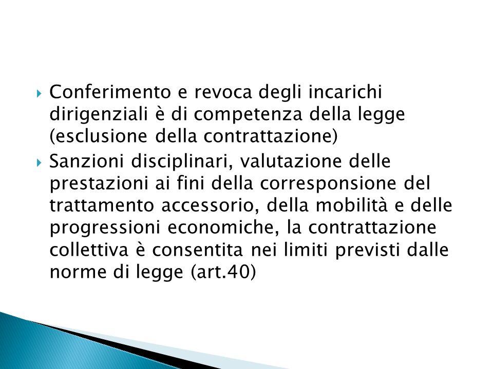  Conferimento e revoca degli incarichi dirigenziali è di competenza della legge (esclusione della contrattazione)  Sanzioni disciplinari, valutazion