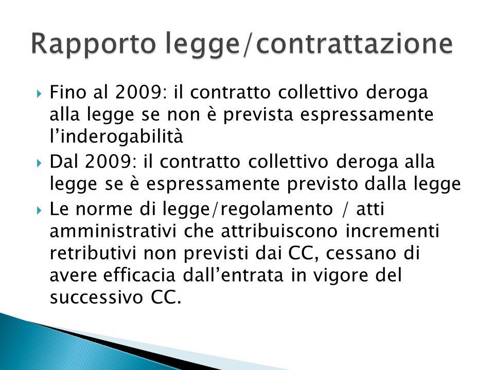  Fino al 2009: il contratto collettivo deroga alla legge se non è prevista espressamente l'inderogabilità  Dal 2009: il contratto collettivo deroga