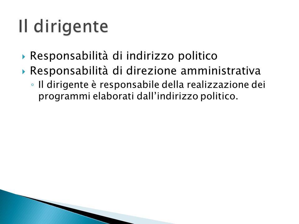  Responsabilità di indirizzo politico  Responsabilità di direzione amministrativa ◦ Il dirigente è responsabile della realizzazione dei programmi el