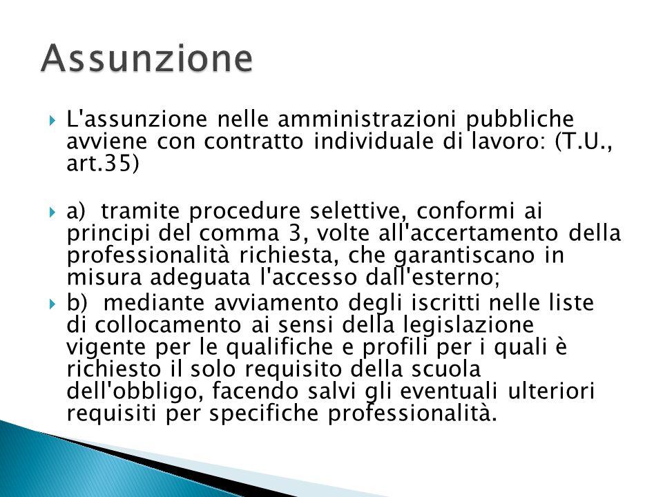 L'assunzione nelle amministrazioni pubbliche avviene con contratto individuale di lavoro: (T.U., art.35)  a) tramite procedure selettive, conformi