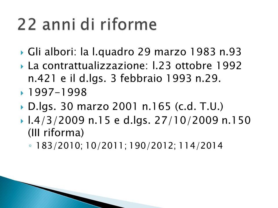  Gli albori: la l.quadro 29 marzo 1983 n.93  La contrattualizzazione: l.23 ottobre 1992 n.421 e il d.lgs. 3 febbraio 1993 n.29.  1997-1998  D.lgs.