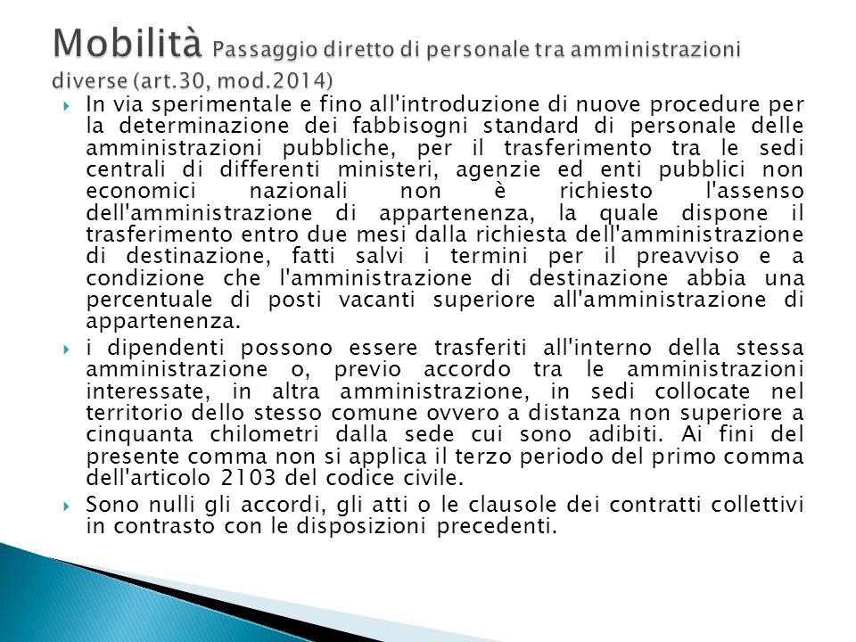  In via sperimentale e fino all'introduzione di nuove procedure per la determinazione dei fabbisogni standard di personale delle amministrazioni pubb