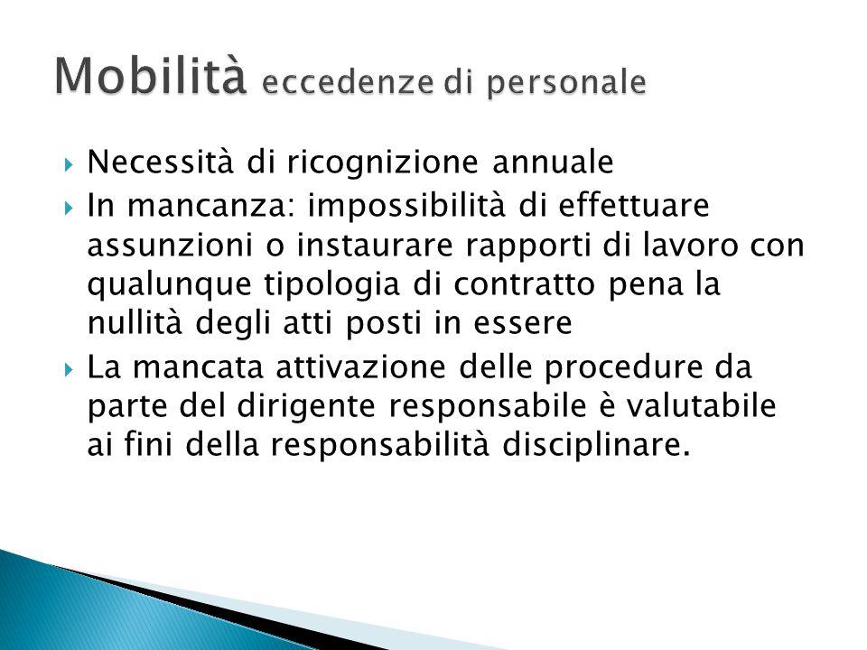  Necessità di ricognizione annuale  In mancanza: impossibilità di effettuare assunzioni o instaurare rapporti di lavoro con qualunque tipologia di c