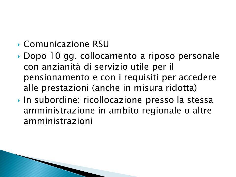  Comunicazione RSU  Dopo 10 gg. collocamento a riposo personale con anzianità di servizio utile per il pensionamento e con i requisiti per accedere