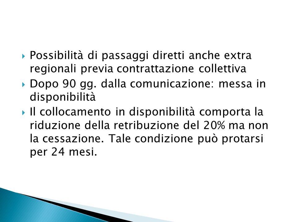  Possibilità di passaggi diretti anche extra regionali previa contrattazione collettiva  Dopo 90 gg. dalla comunicazione: messa in disponibilità  I