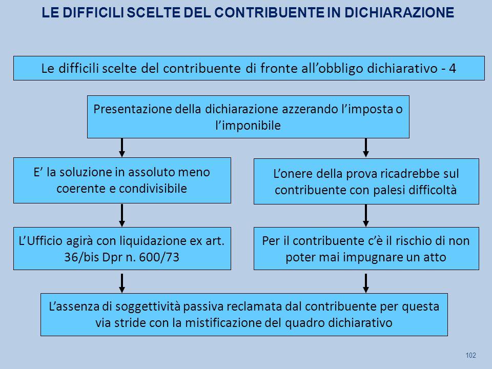 102 Presentazione della dichiarazione azzerando l'imposta o l'imponibile E' la soluzione in assoluto meno coerente e condivisibile L'onere della prova
