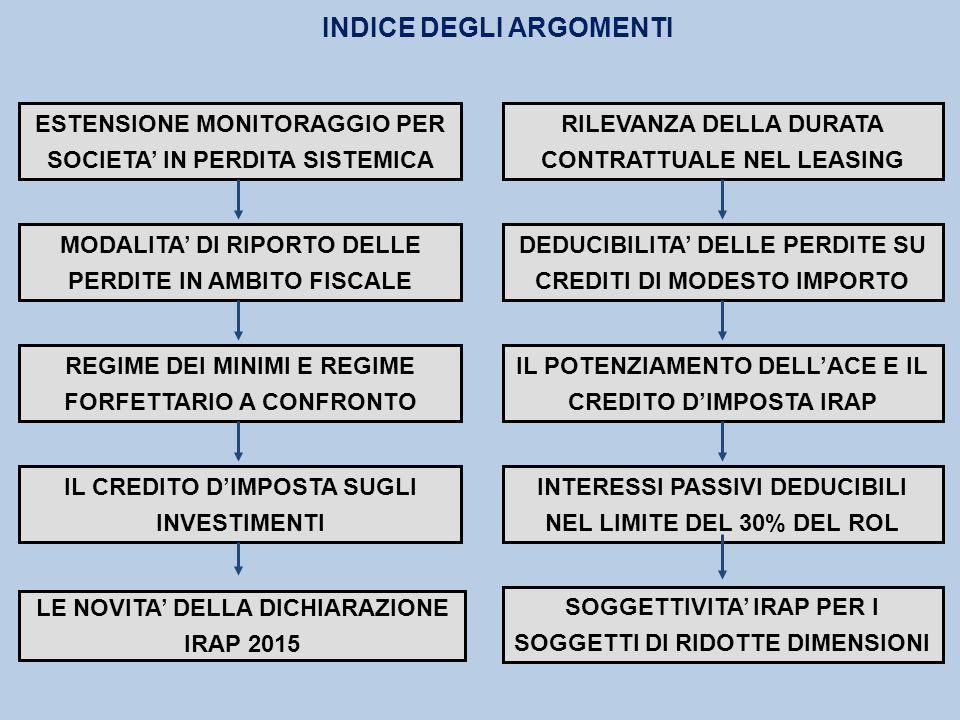 23 SOGGETTI IRPEF (ART.8 DEL TUIR) Imprese in contabilità semplificata (art.