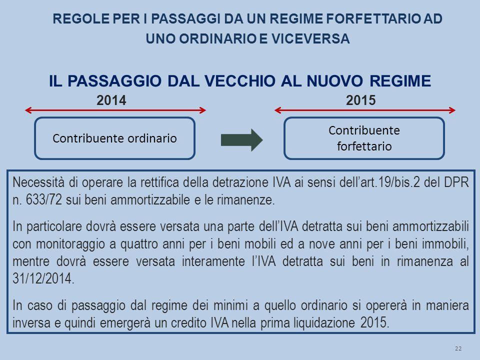 Contribuente ordinario Contribuente forfettario 20142015 Necessità di operare la rettifica della detrazione IVA ai sensi dell'art.19/bis.2 del DPR n.