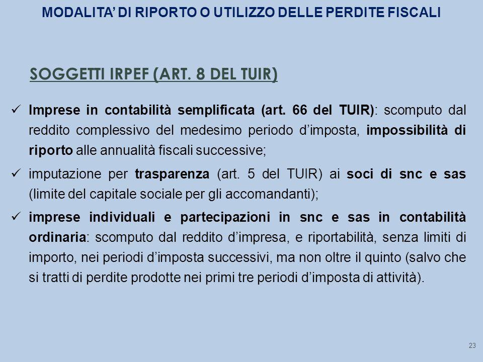 23 SOGGETTI IRPEF (ART. 8 DEL TUIR) Imprese in contabilità semplificata (art. 66 del TUIR): scomputo dal reddito complessivo del medesimo periodo d'im