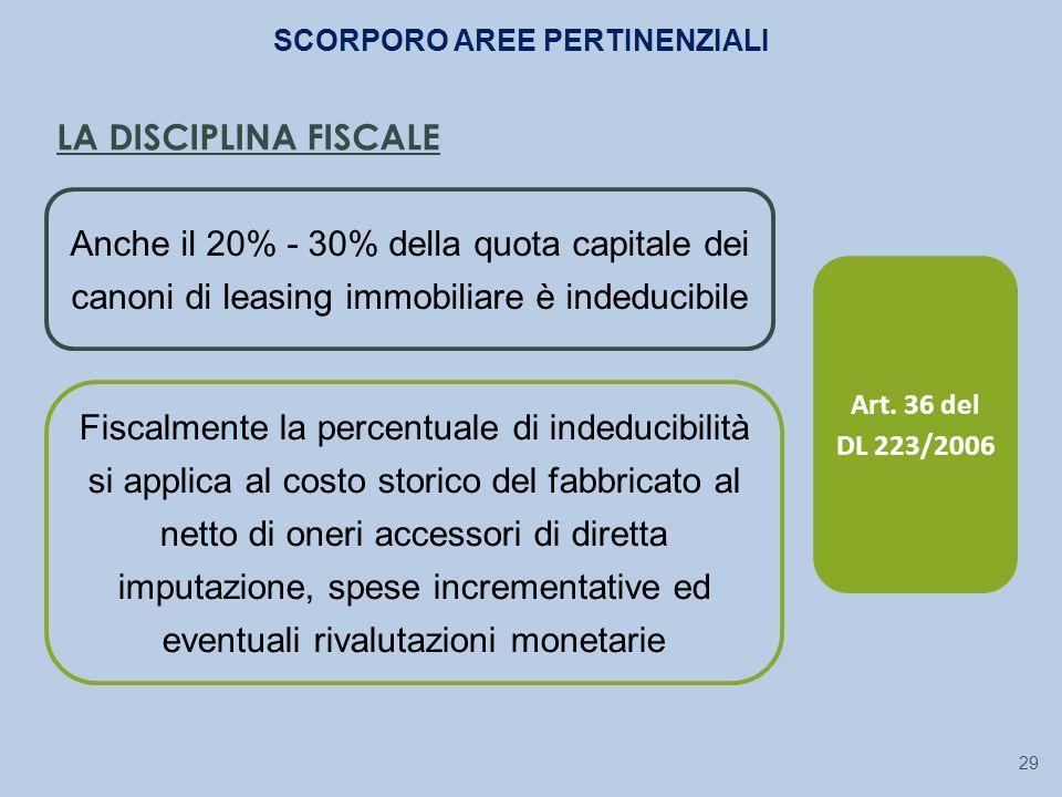 29 LA DISCIPLINA FISCALE Anche il 20% - 30% della quota capitale dei canoni di leasing immobiliare è indeducibile Art. 36 del DL 223/2006 Fiscalmente