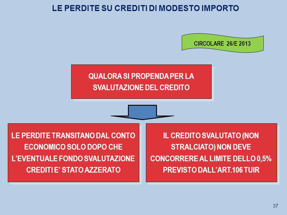 37 QUALORA SI PROPENDA PER LA SVALUTAZIONE DEL CREDITO LE PERDITE TRANSITANO DAL CONTO ECONOMICO SOLO DOPO CHE L'EVENTUALE FONDO SVALUTAZIONE CREDITI E' STATO AZZERATO IL CREDITO SVALUTATO (NON STRALCIATO) NON DEVE CONCORRERE AL LIMITE DELLO 0,5% PREVISTO DALL'ART.106 TUIR CIRCOLARE 26/E 2013 LE PERDITE SU CREDITI DI MODESTO IMPORTO