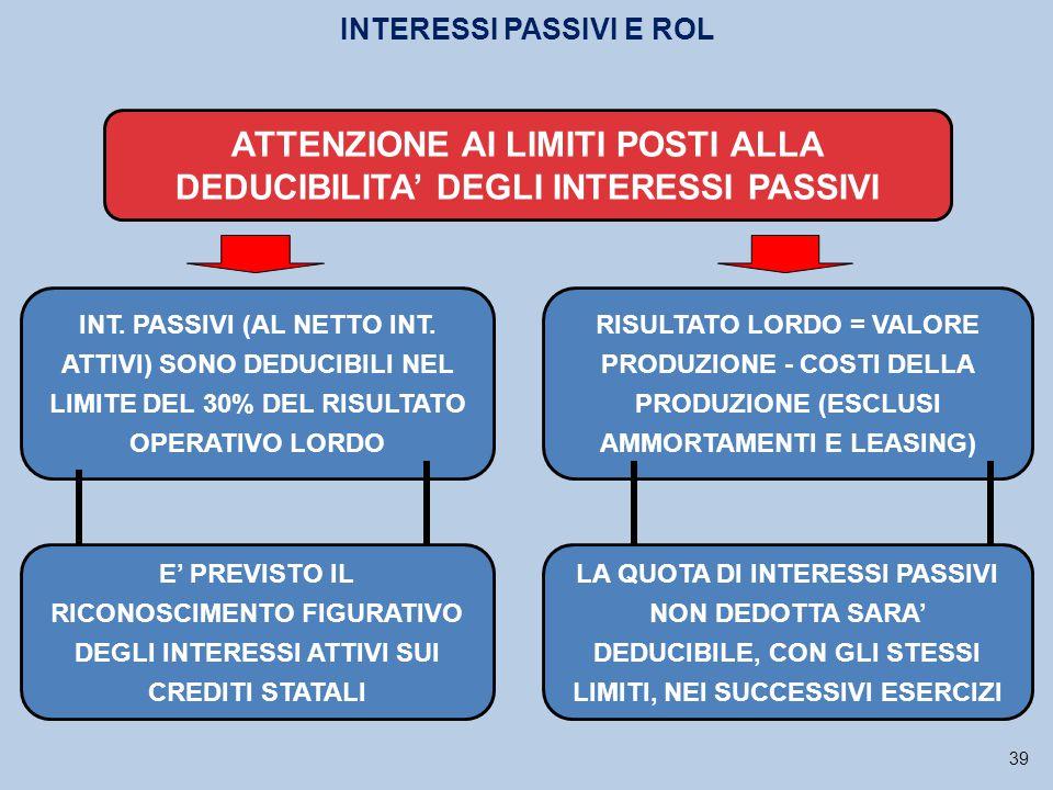 ATTENZIONE AI LIMITI POSTI ALLA DEDUCIBILITA' DEGLI INTERESSI PASSIVI INT.