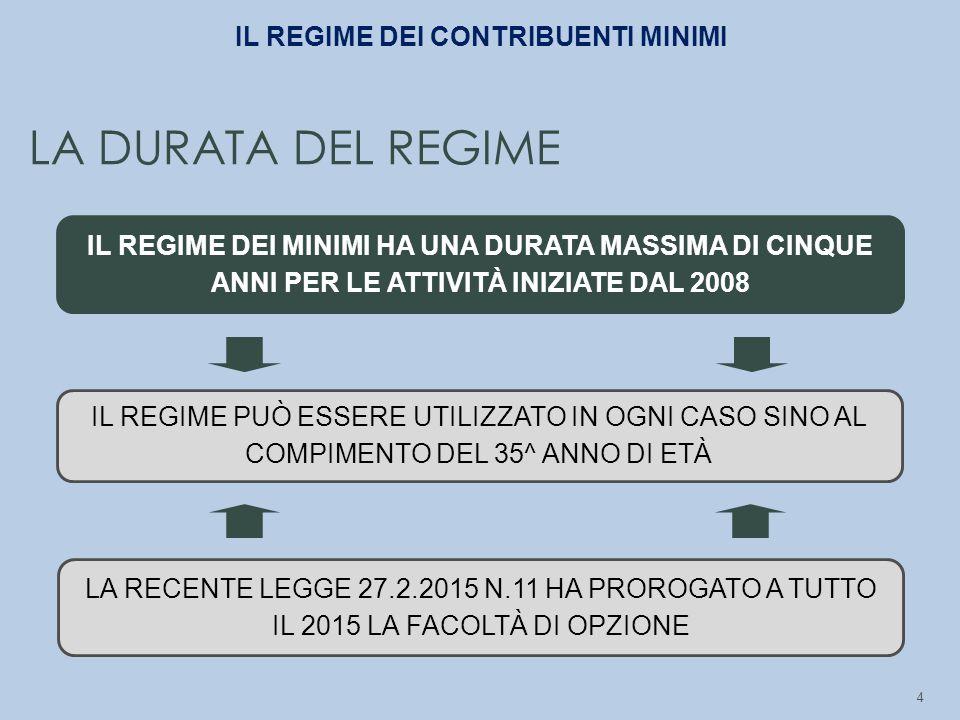 5 SONO CONSIDERATI TALI GLI IMPRENDITORI ED I PROFESSIONISTI CHE NELL'ANNO PRECEDENTE (2013): hanno conseguito ricavi o compensi ragguagliati ad anno inferiori a € 30.000 non hanno effettuato cessioni all'esportazione non hanno sostenuto spese per lavoro dipendente o assimilato (compresi l.a.p.) I REQUISITI DEI MINIMI IL REGIME DEI CONTRIBUENTI MINIMI