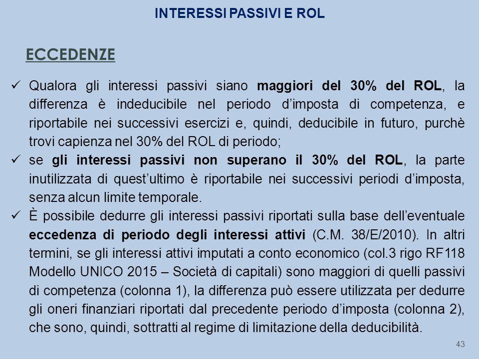 43 ECCEDENZE Qualora gli interessi passivi siano maggiori del 30% del ROL, la differenza è indeducibile nel periodo d'imposta di competenza, e riporta
