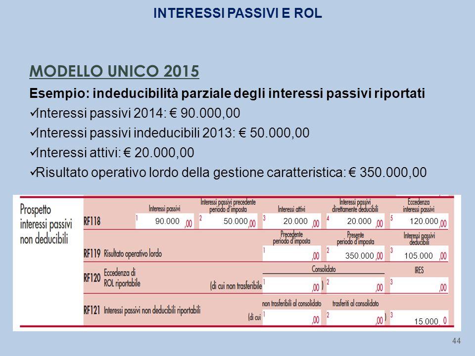 44 MODELLO UNICO 2015 Esempio: indeducibilità parziale degli interessi passivi riportati Interessi passivi 2014: € 90.000,00 Interessi passivi indeducibili 2013: € 50.000,00 Interessi attivi: € 20.000,00 Risultato operativo lordo della gestione caratteristica: € 350.000,00 90.00050.00020.000 120.000 350.000 105.000 15.000 INTERESSI PASSIVI E ROL