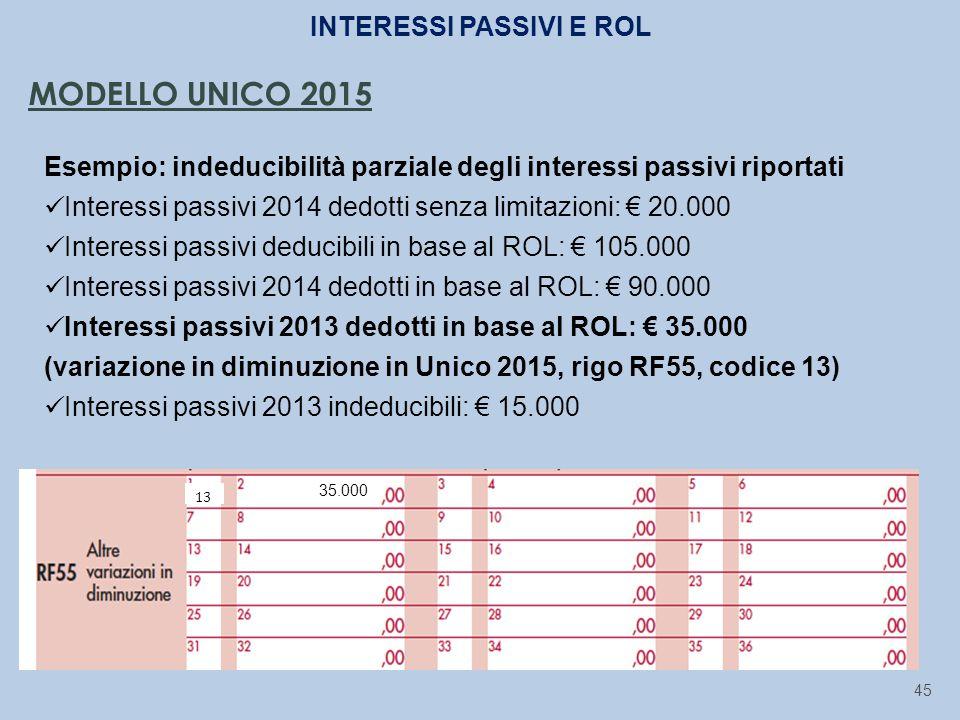 45 MODELLO UNICO 2015 Esempio: indeducibilità parziale degli interessi passivi riportati Interessi passivi 2014 dedotti senza limitazioni: € 20.000 In