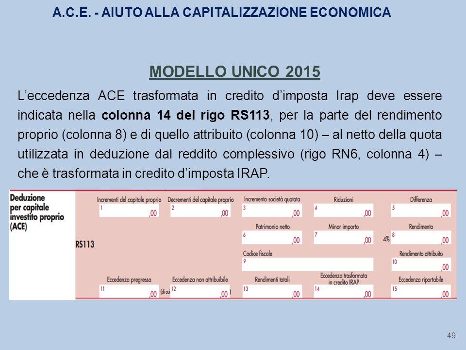 49 MODELLO UNICO 2015 L'eccedenza ACE trasformata in credito d'imposta Irap deve essere indicata nella colonna 14 del rigo RS113, per la parte del rendimento proprio (colonna 8) e di quello attribuito (colonna 10) – al netto della quota utilizzata in deduzione dal reddito complessivo (rigo RN6, colonna 4) – che è trasformata in credito d'imposta IRAP.