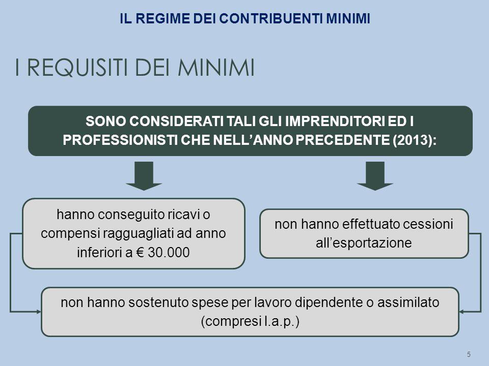 96 Cassazione Sentenza n.