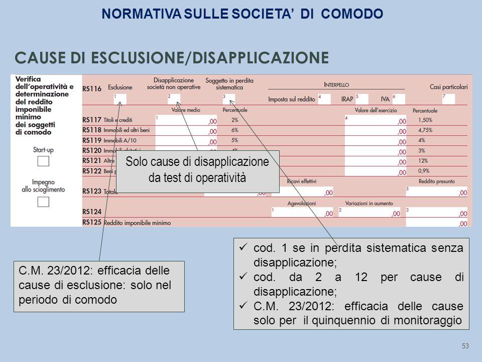 53 CAUSE DI ESCLUSIONE/DISAPPLICAZIONE C.M. 23/2012: efficacia delle cause di esclusione: solo nel periodo di comodo Solo cause di disapplicazione da