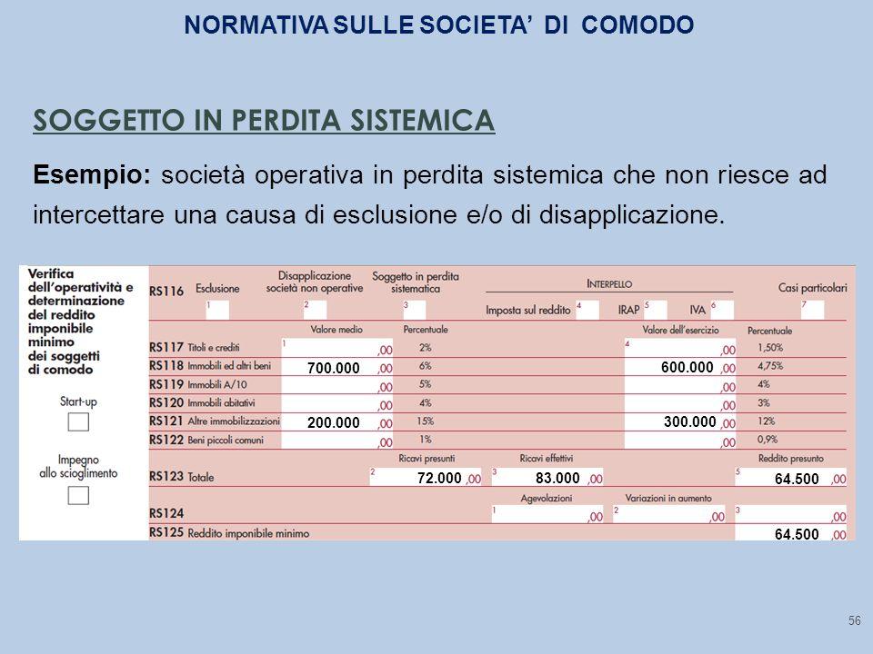 56 SOGGETTO IN PERDITA SISTEMICA Esempio: società operativa in perdita sistemica che non riesce ad intercettare una causa di esclusione e/o di disappl