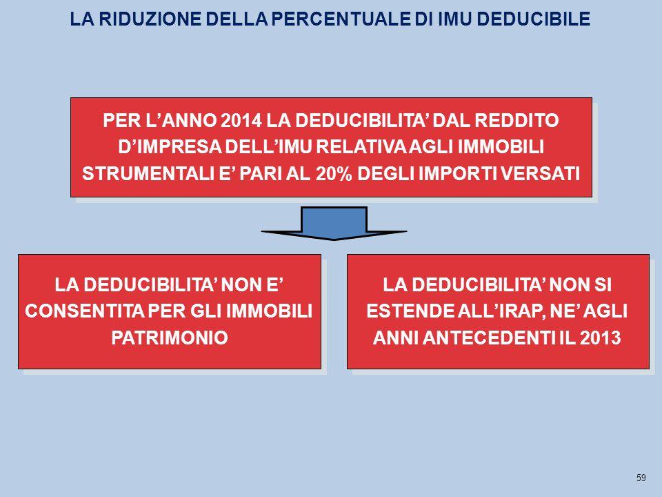 59 PER L'ANNO 2014 LA DEDUCIBILITA' DAL REDDITO D'IMPRESA DELL'IMU RELATIVA AGLI IMMOBILI STRUMENTALI E' PARI AL 20% DEGLI IMPORTI VERSATI LA DEDUCIBI