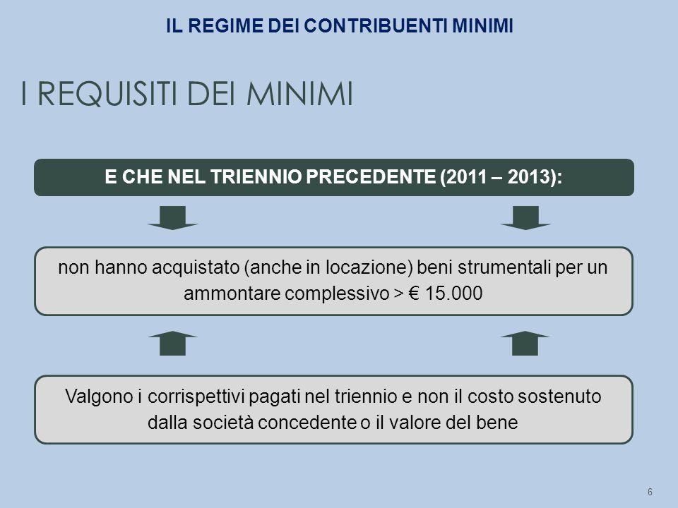 6 E CHE NEL TRIENNIO PRECEDENTE (2011 – 2013): non hanno acquistato (anche in locazione) beni strumentali per un ammontare complessivo > € 15.000 Valg