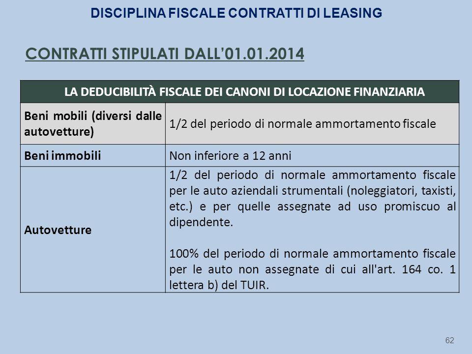 LA DEDUCIBILITÀ FISCALE DEI CANONI DI LOCAZIONE FINANZIARIA Beni mobili (diversi dalle autovetture) 1/2 del periodo di normale ammortamento fiscale Be