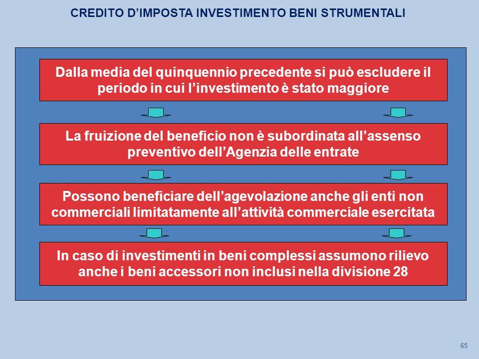 65 La fruizione del beneficio non è subordinata all'assenso preventivo dell'Agenzia delle entrate Possono beneficiare dell'agevolazione anche gli enti non commerciali limitatamente all'attività commerciale esercitata Dalla media del quinquennio precedente si può escludere il periodo in cui l'investimento è stato maggiore In caso di investimenti in beni complessi assumono rilievo anche i beni accessori non inclusi nella divisione 28 CREDITO D'IMPOSTA INVESTIMENTO BENI STRUMENTALI