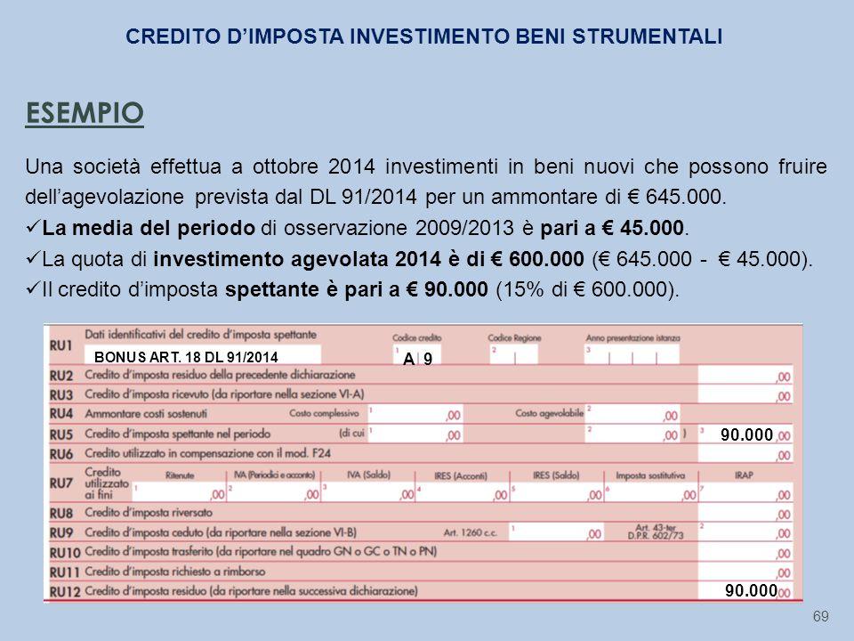Una società effettua a ottobre 2014 investimenti in beni nuovi che possono fruire dell'agevolazione prevista dal DL 91/2014 per un ammontare di € 645.