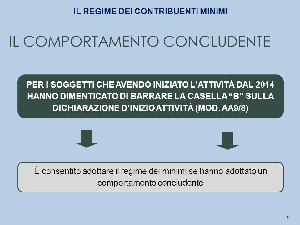 58 FACOLTÀ DI IMPUGNARE IL PROVVEDIMENTO DI DINIEGO .