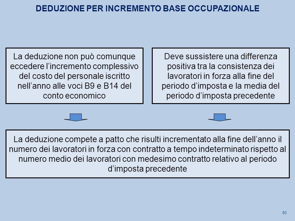 80 La deduzione non può comunque eccedere l'incremento complessivo del costo del personale iscritto nell'anno alle voci B9 e B14 del conto economico D