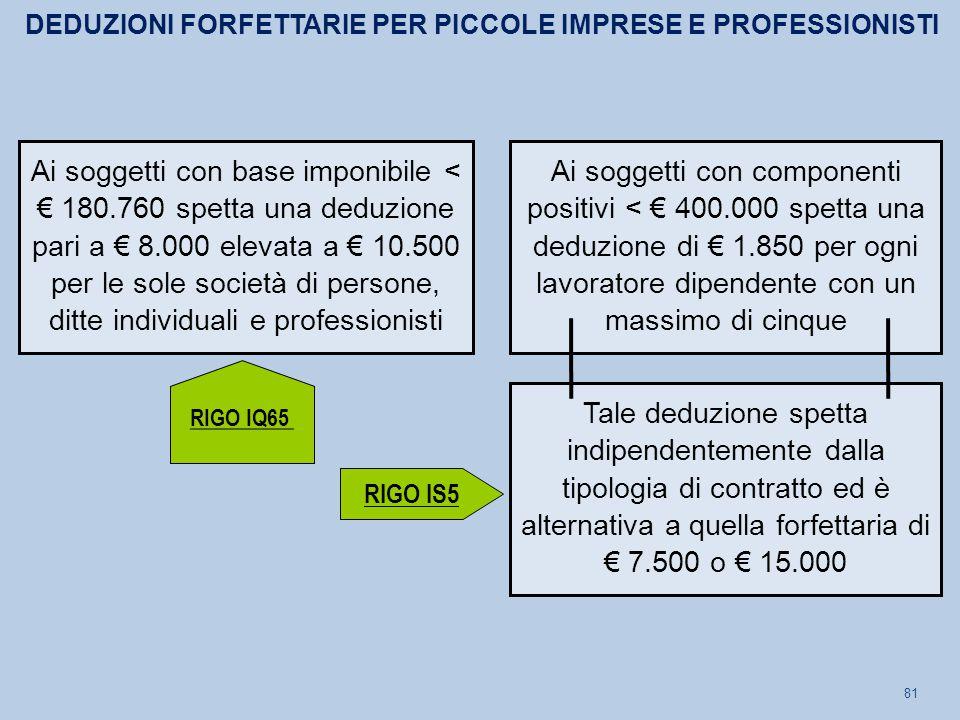 81 Ai soggetti con base imponibile < € 180.760 spetta una deduzione pari a € 8.000 elevata a € 10.500 per le sole società di persone, ditte individual