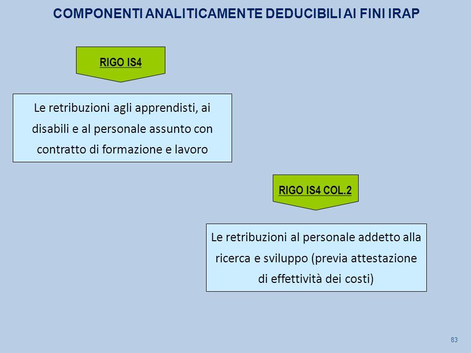 83 Le retribuzioni agli apprendisti, ai disabili e al personale assunto con contratto di formazione e lavoro Le retribuzioni al personale addetto alla