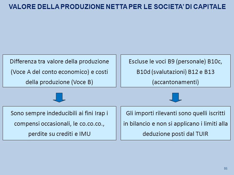 86 Differenza tra valore della produzione (Voce A del conto economico) e costi della produzione (Voce B) Escluse le voci B9 (personale) B10c, B10d (svalutazioni) B12 e B13 (accantonamenti) Sono sempre indeducibili ai fini Irap i compensi occasionali, le co.co.co., perdite su crediti e IMU Gli importi rilevanti sono quelli iscritti in bilancio e non si applicano i limiti alla deduzione posti dal TUIR VALORE DELLA PRODUZIONE NETTA PER LE SOCIETA' DI CAPITALE