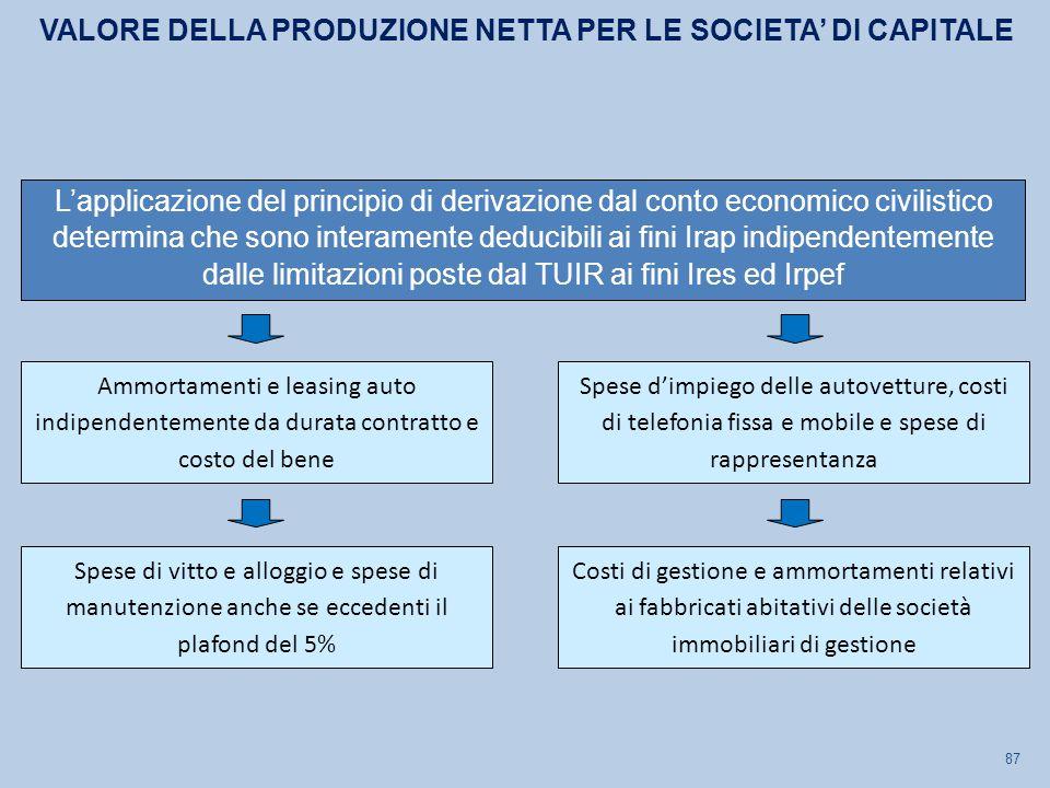 87 L'applicazione del principio di derivazione dal conto economico civilistico determina che sono interamente deducibili ai fini Irap indipendentement