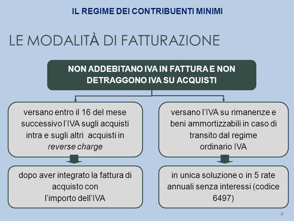 9 NON ADDEBITANO IVA IN FATTURA E NON DETRAGGONO IVA SU ACQUISTI versano entro il 16 del mese successivo l'IVA sugli acquisti intra e sugli altri acqu