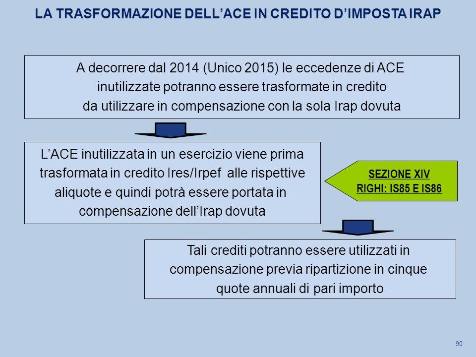 90 LA TRASFORMAZIONE DELL'ACE IN CREDITO D'IMPOSTA IRAP L'ACE inutilizzata in un esercizio viene prima trasformata in credito Ires/Irpef alle rispettive aliquote e quindi potrà essere portata in compensazione dell'Irap dovuta Tali crediti potranno essere utilizzati in compensazione previa ripartizione in cinque quote annuali di pari importo A decorrere dal 2014 (Unico 2015) le eccedenze di ACE inutilizzate potranno essere trasformate in credito da utilizzare in compensazione con la sola Irap dovuta SEZIONE XIV RIGHI: IS85 E IS86