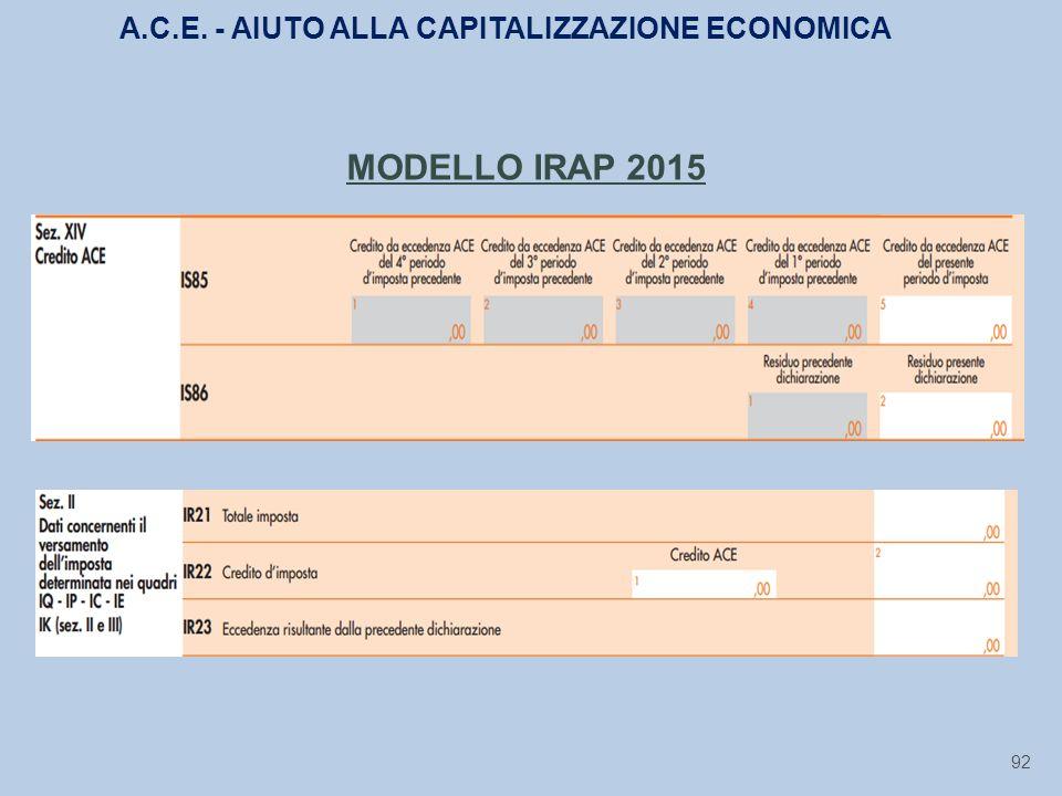 92 MODELLO IRAP 2015 A.C.E. - AIUTO ALLA CAPITALIZZAZIONE ECONOMICA